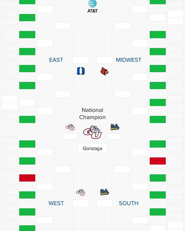 My March madness is taking over. 🏀. #winningfornow #marchmadness #brackets