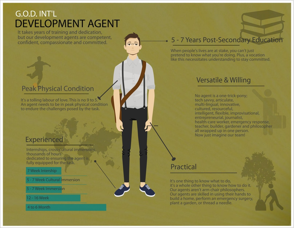 DevelopmentAgent.jpg