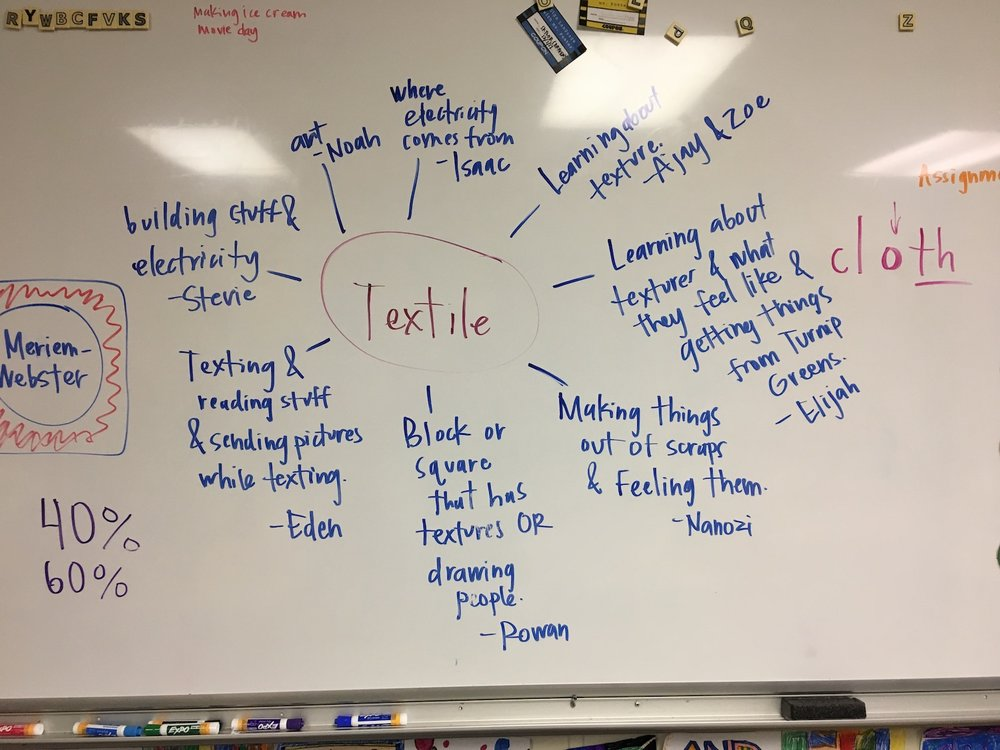 In this photo students shared what they thought textiles meant before diving into the meaning of the word and how textiles are all around.