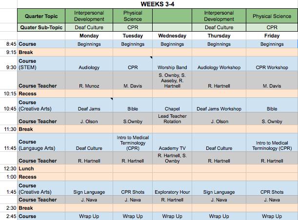 Weeks 3-4.png