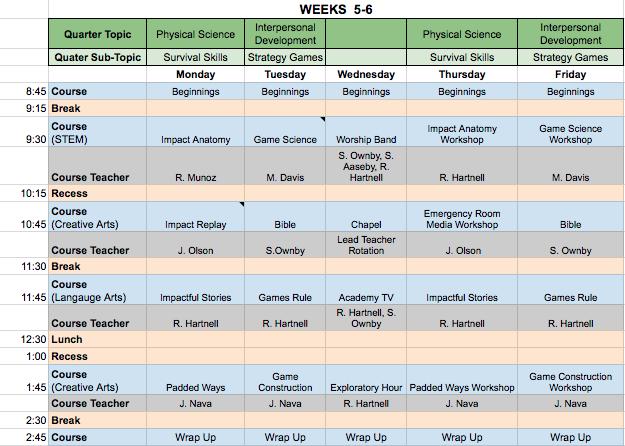 Weeks 5-6.png