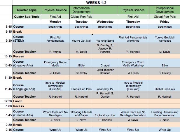 Weeks 1-2.png
