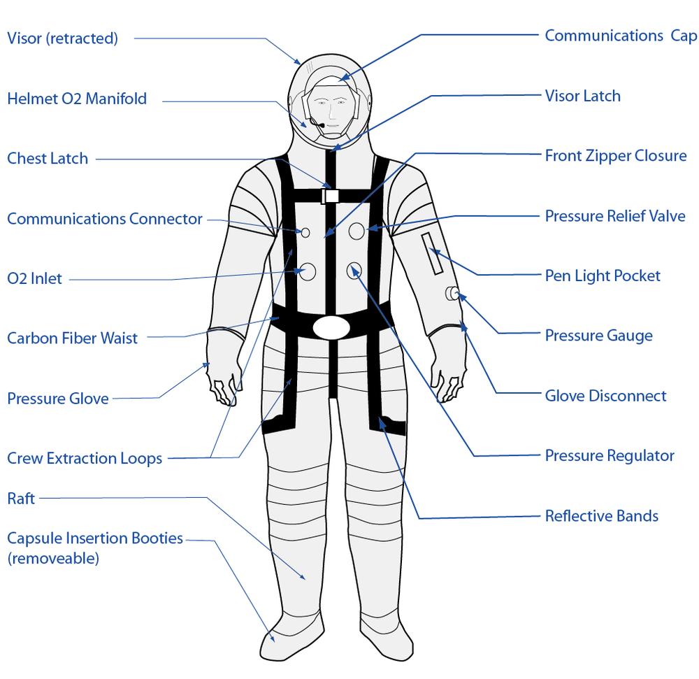 FFD suit.png