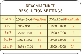 recommended resolution settings