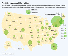 New York has notably collected far more assets than any other state.