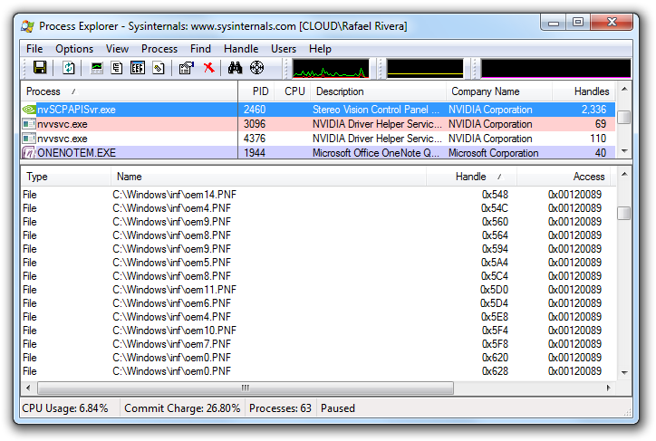Process Explorer, FTW!
