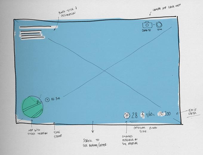 NewYorkCityGuide_Sketch.jpg