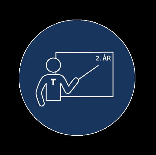 FULD LØN + 150 ECTS Du underviser på en folkeskole i et socialt udsat område og videreruddanner dig med fuld løn Læs mere om PROGRAMMET
