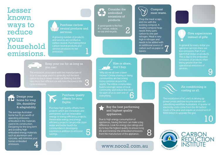 veechoy-cri-infographics-01.jpg