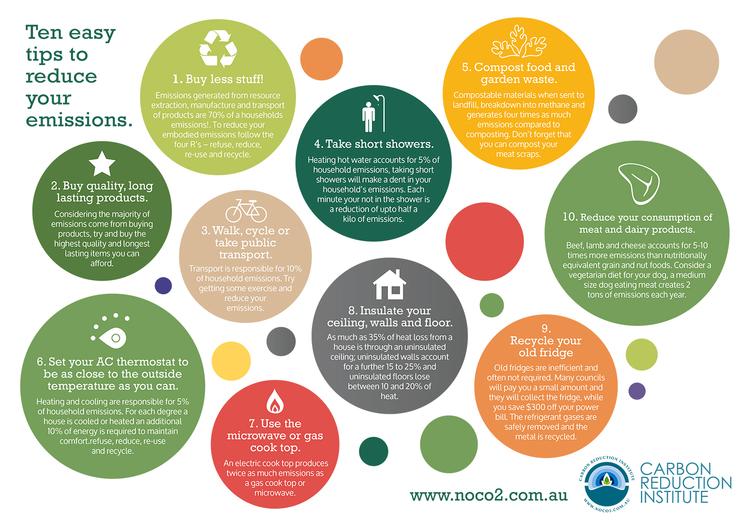 veechoy-cri-infographics-02.jpg