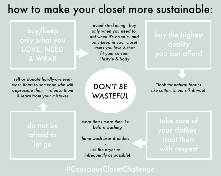 mindful closet sustainable wardrobe