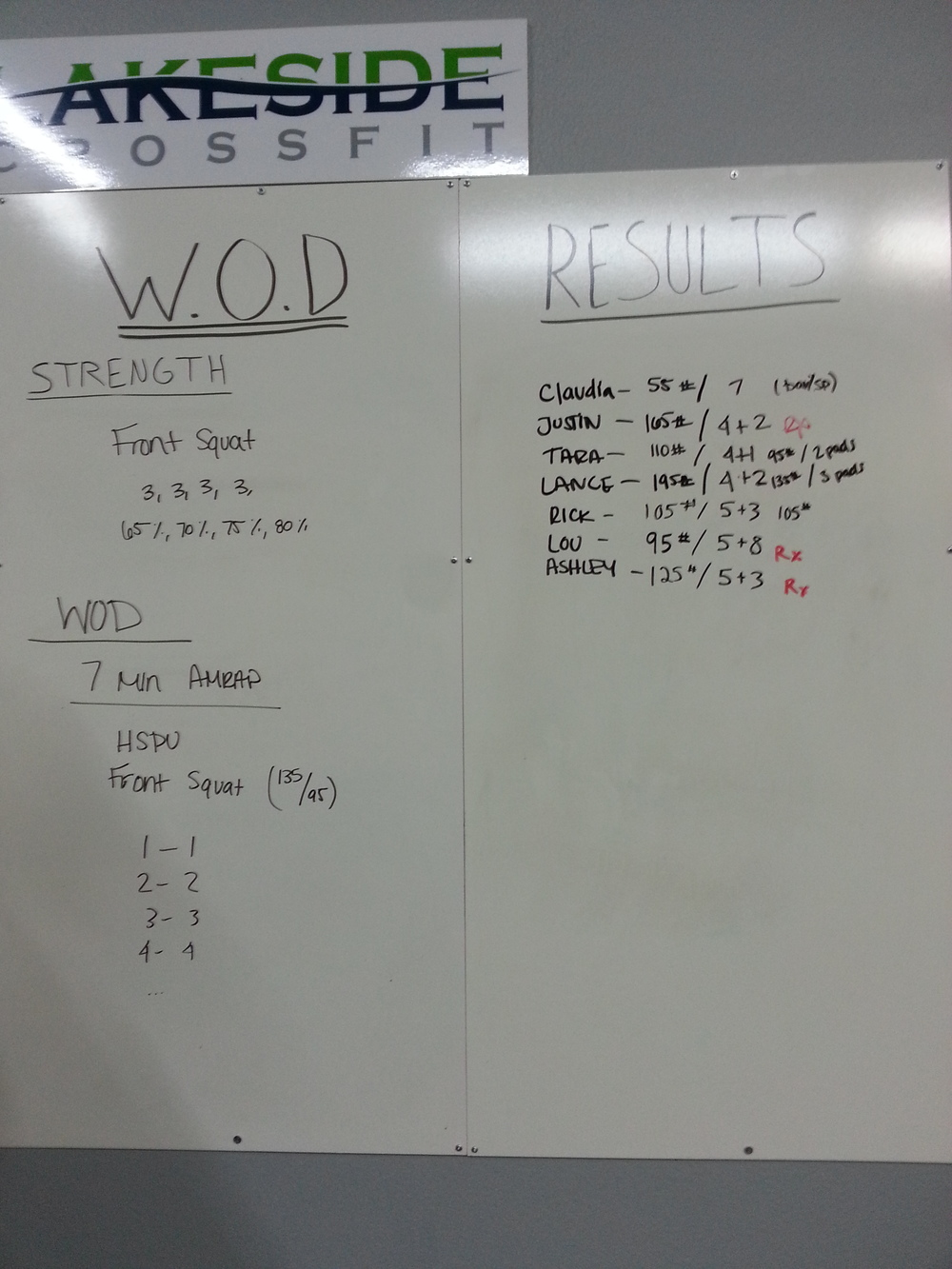 Class results!