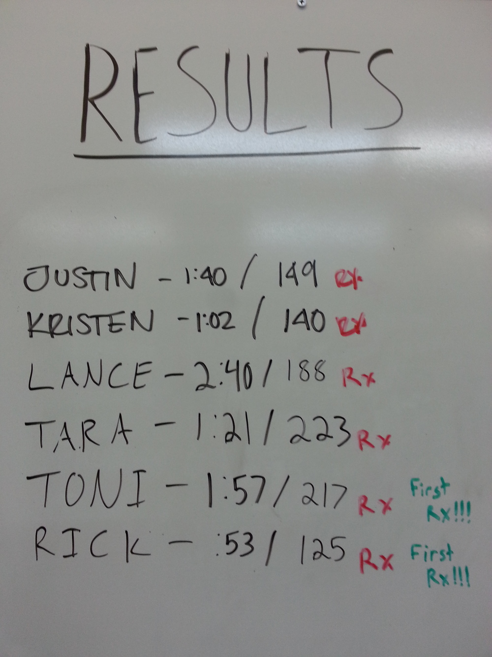 Results from 5.21