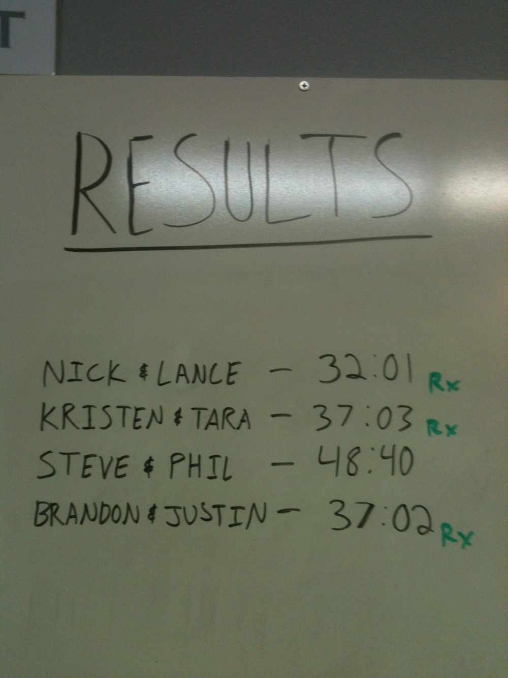 Class WOD times from 5/25
