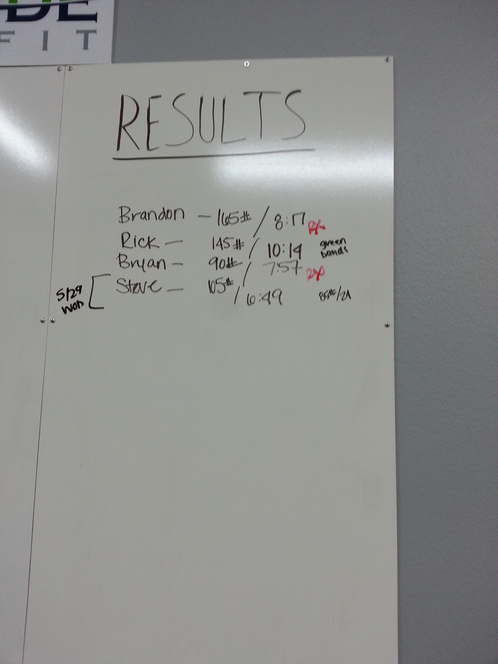 Results from the 5/30 WOD