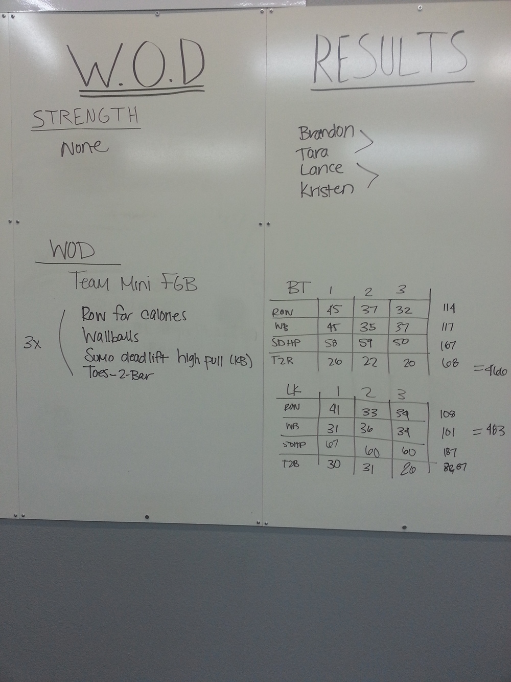 Congrats Lance and Lou - winners of Sat's WOD