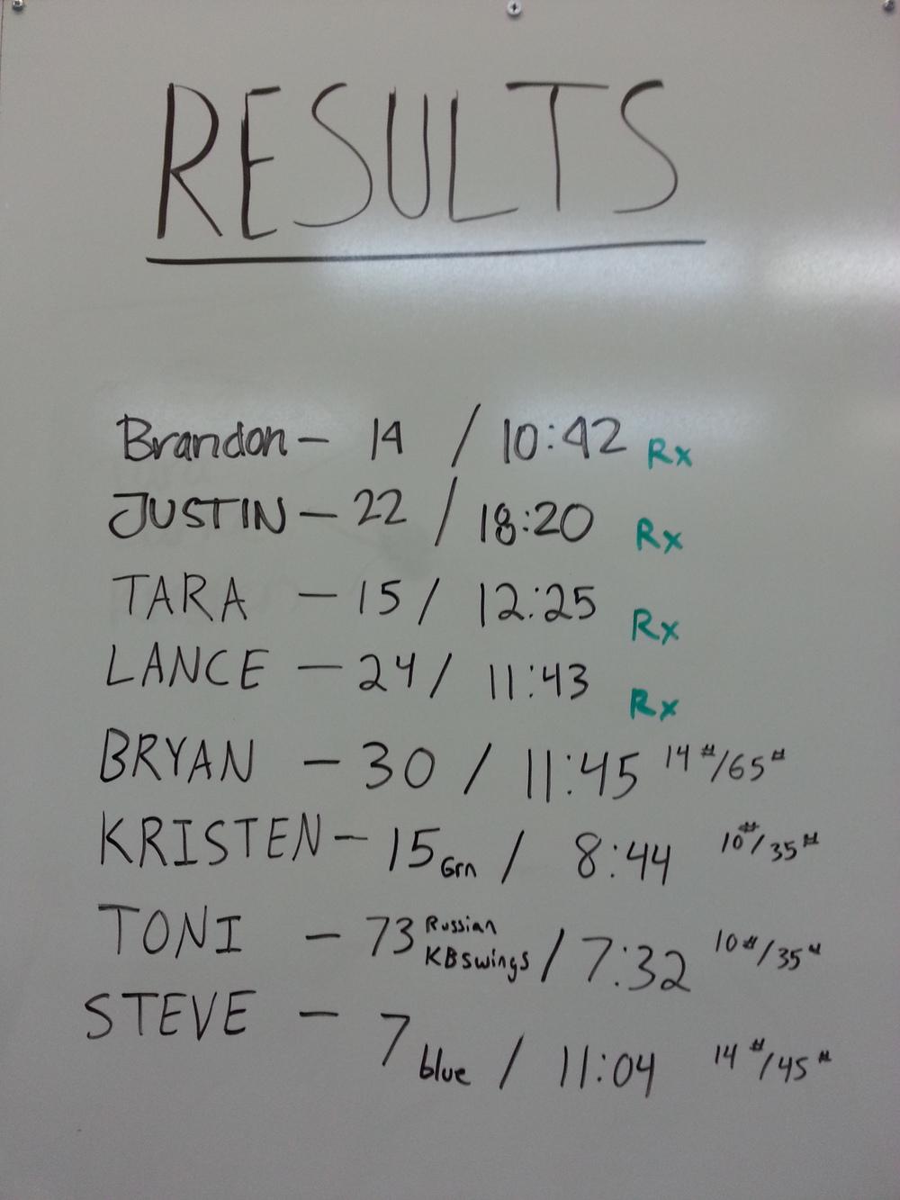 6/3 WOD results