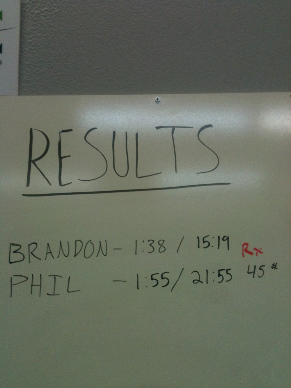 Results from Thursday, great job Brandon and Phil!