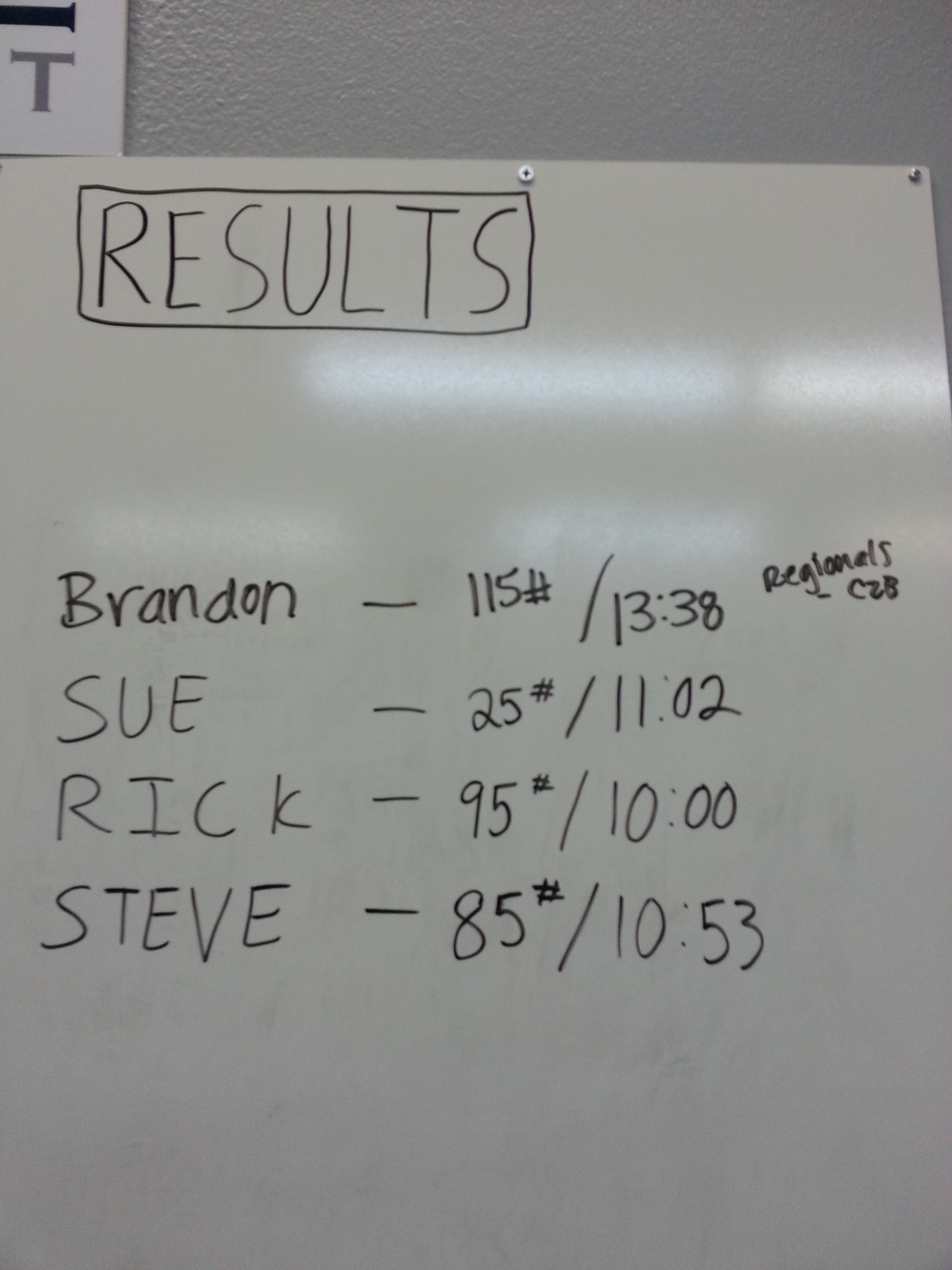 Results from 6/13