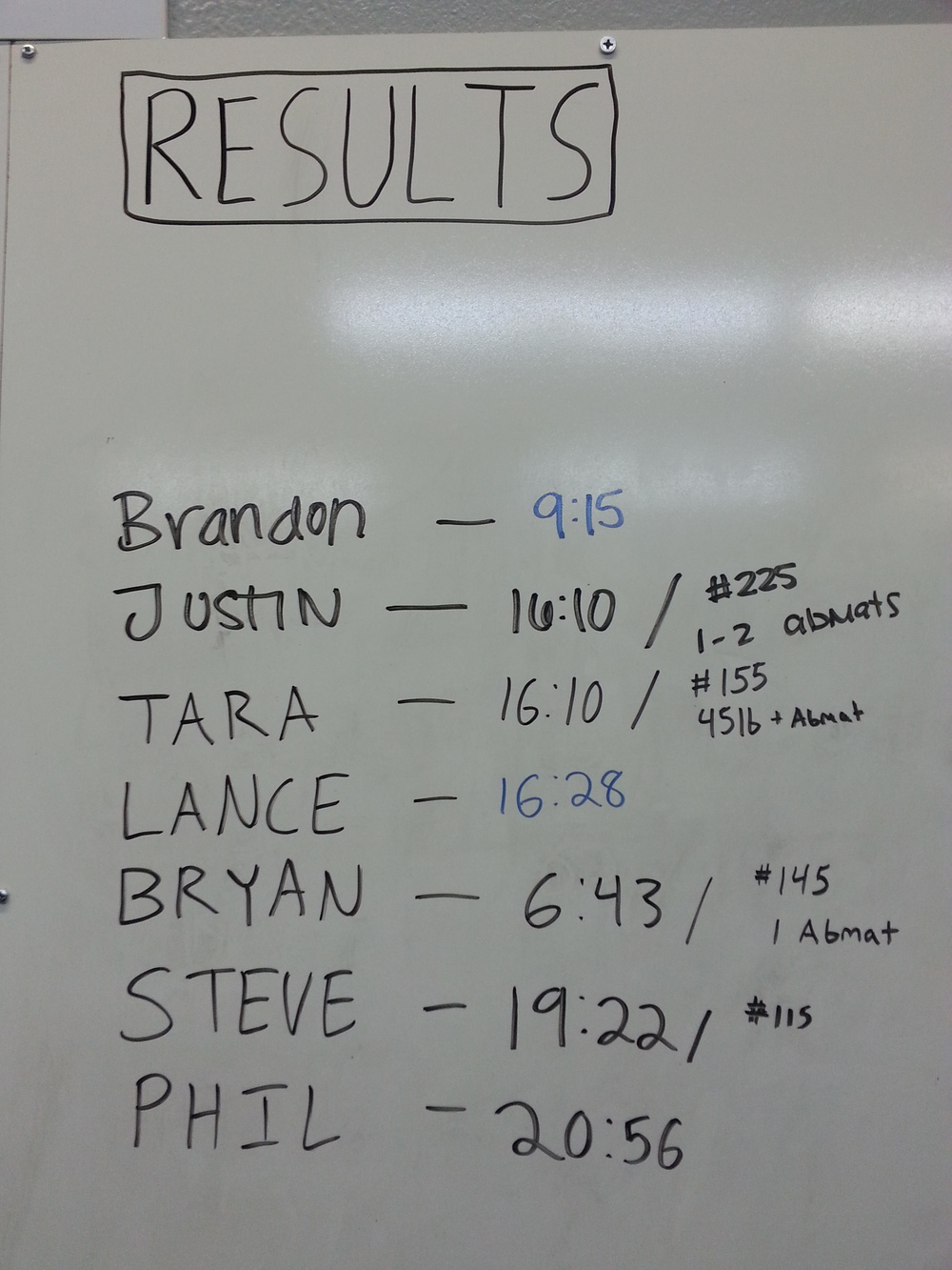 """Diane"" Results, awesome to see a couple of Blue RX times!"