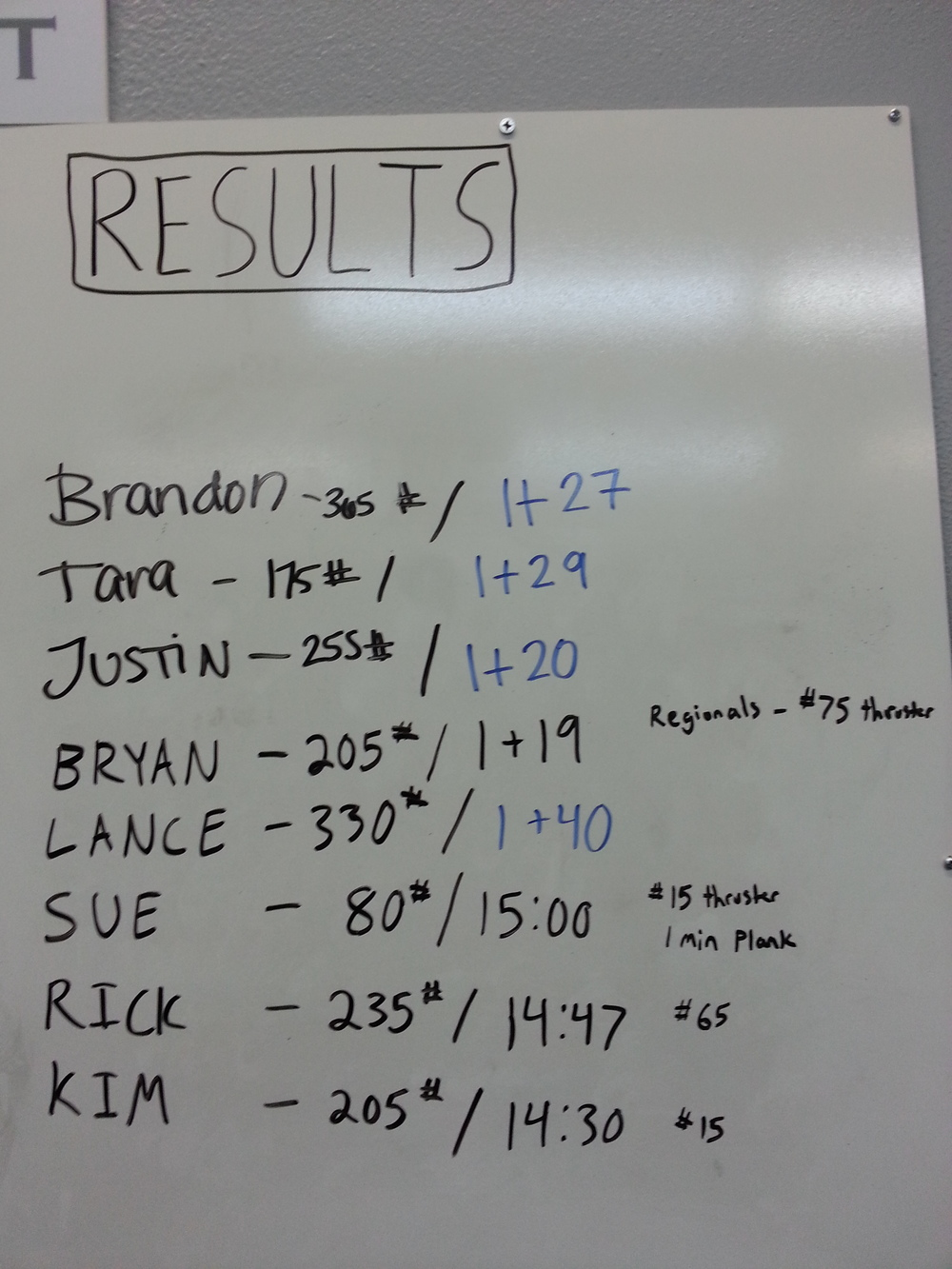 Results from 6/19