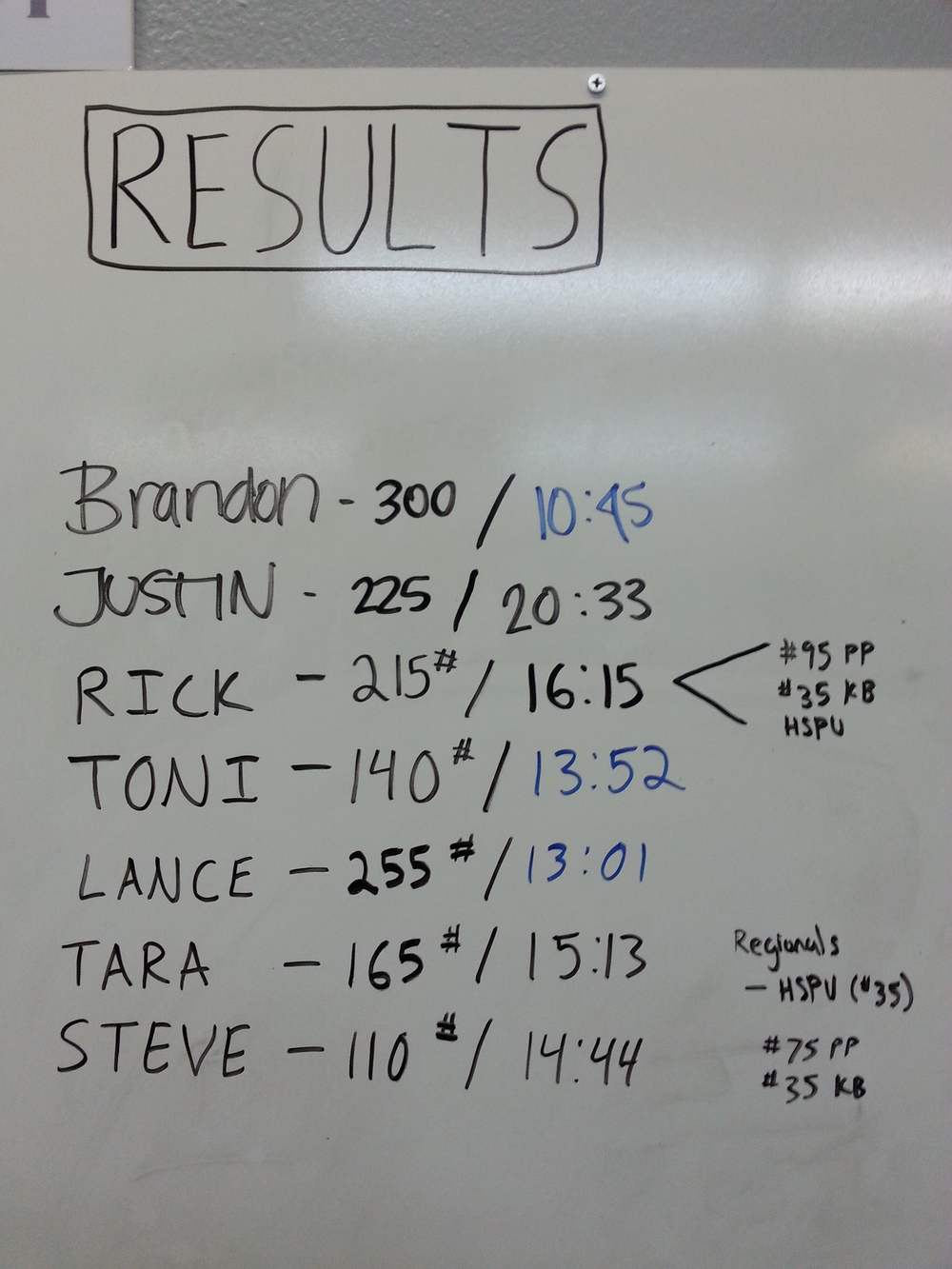 Results from 6/24