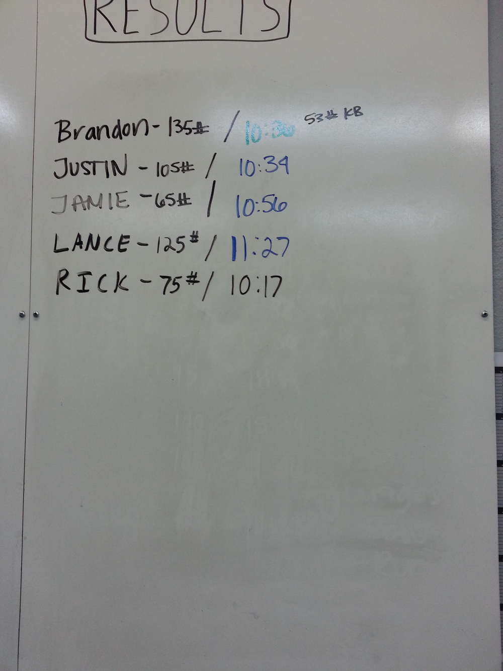 Results from 7/3 WOD