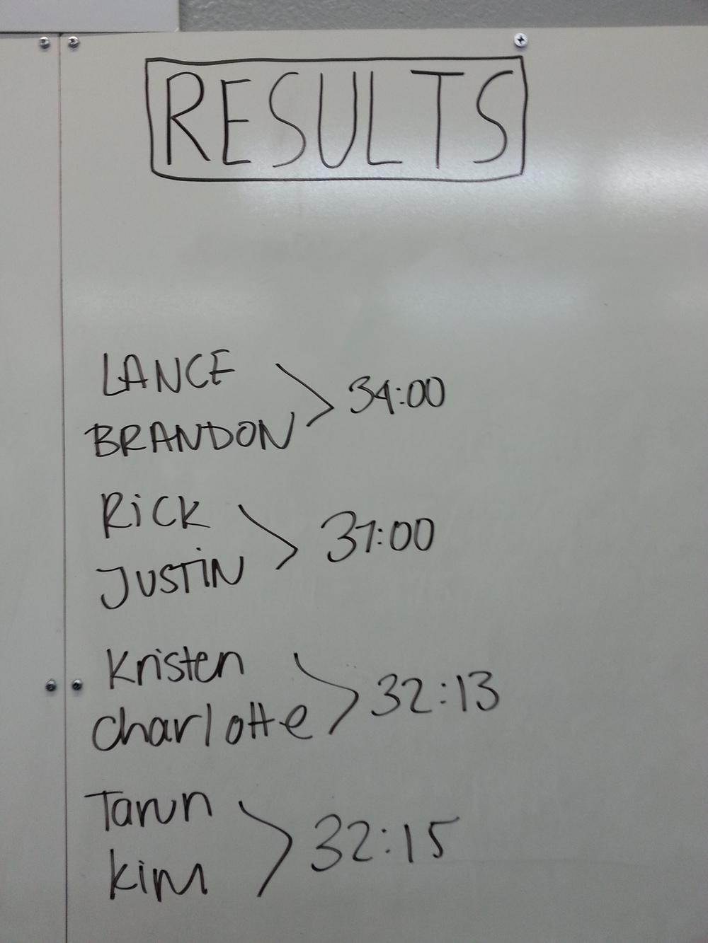 Times from Saturday's Partner WOD