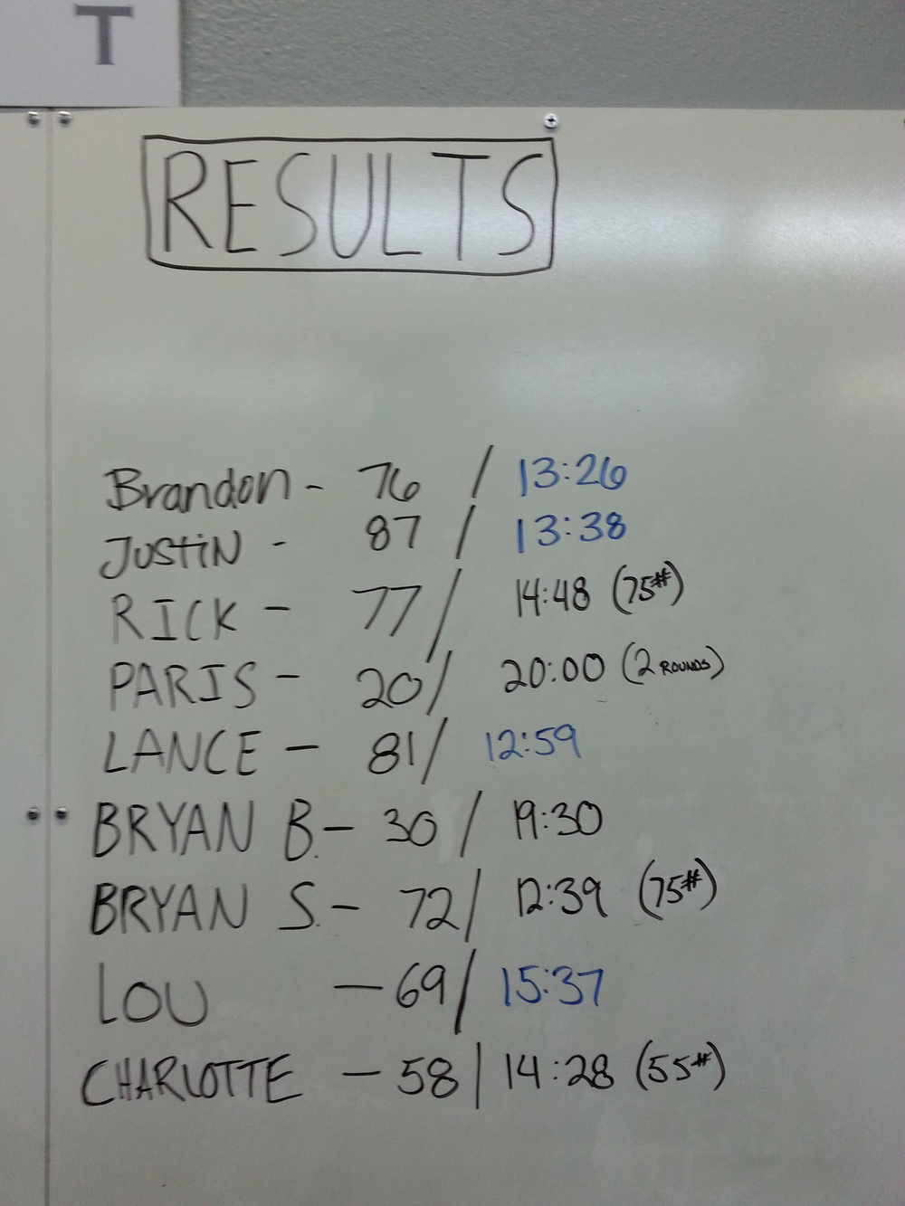 Scores from 7/8!