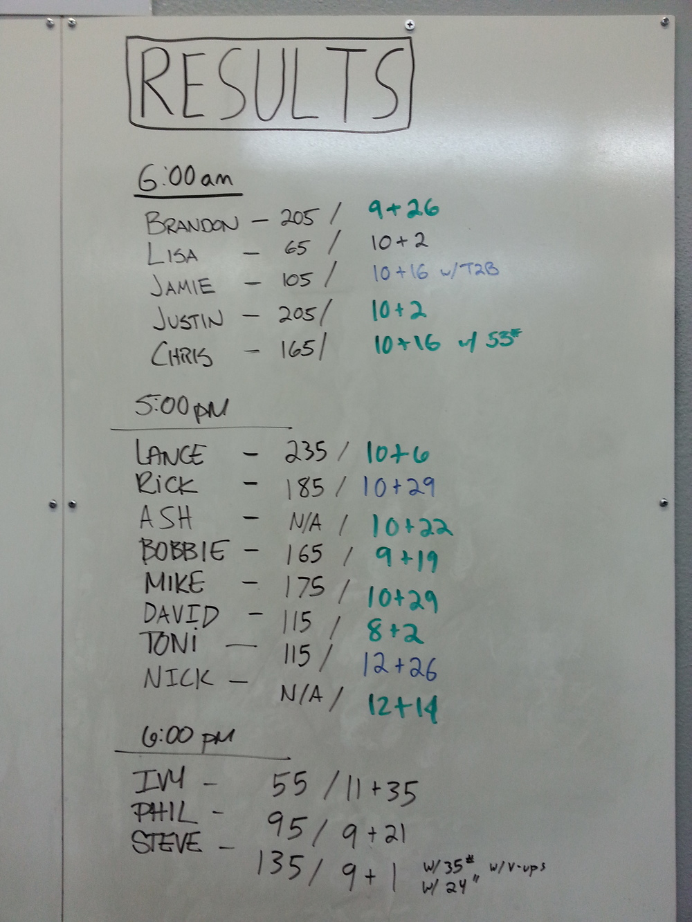 Times from the Back Squat and 15 min AMRAP, great job!