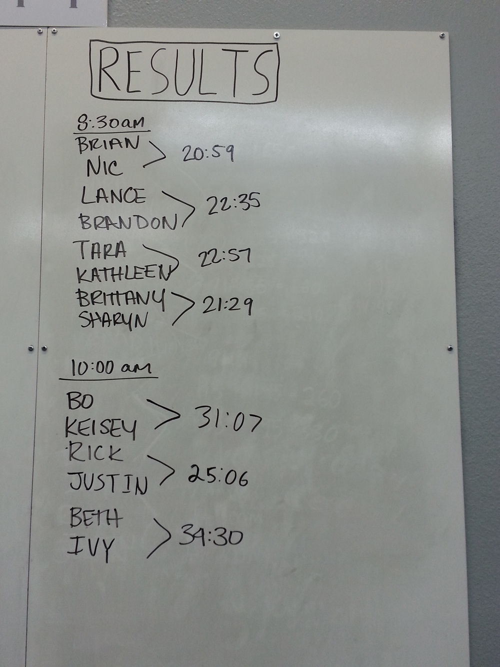 Results from Saturday's WOD!