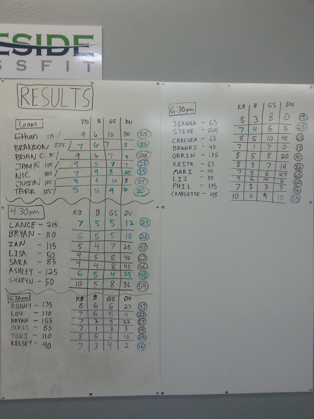 Yay full board!