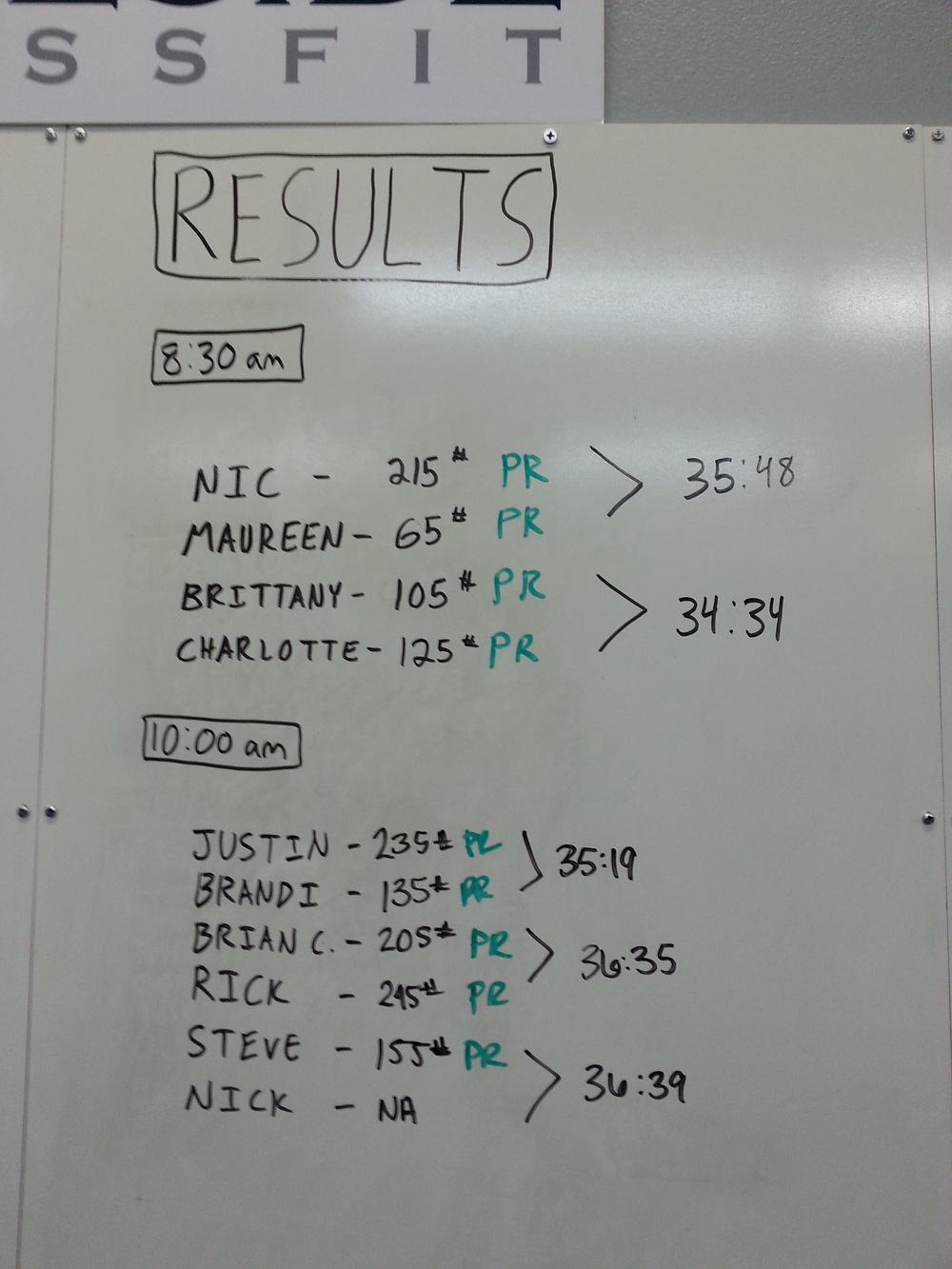 Results from Saturday 8/3