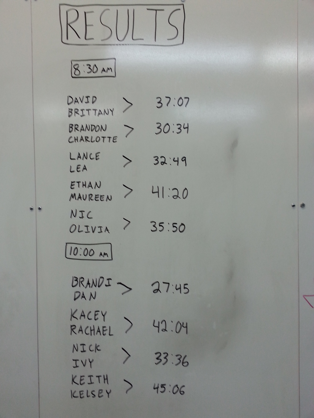 Results from Saturday's partner WOD!