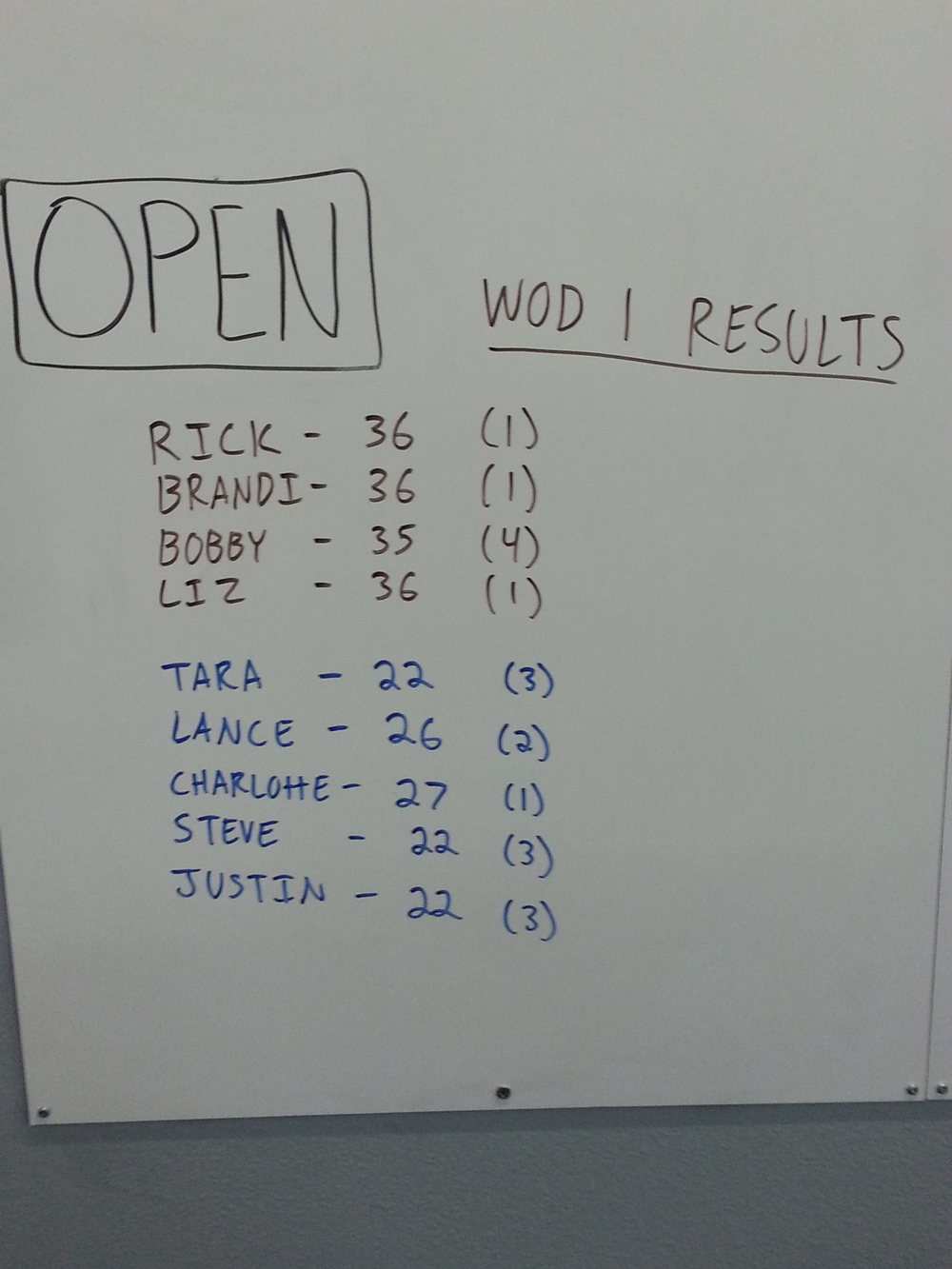 WOD 1 Results