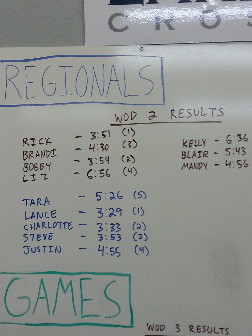 WOD 2 Results