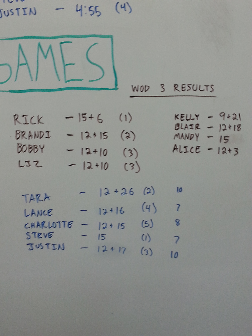 WOD 3 Results