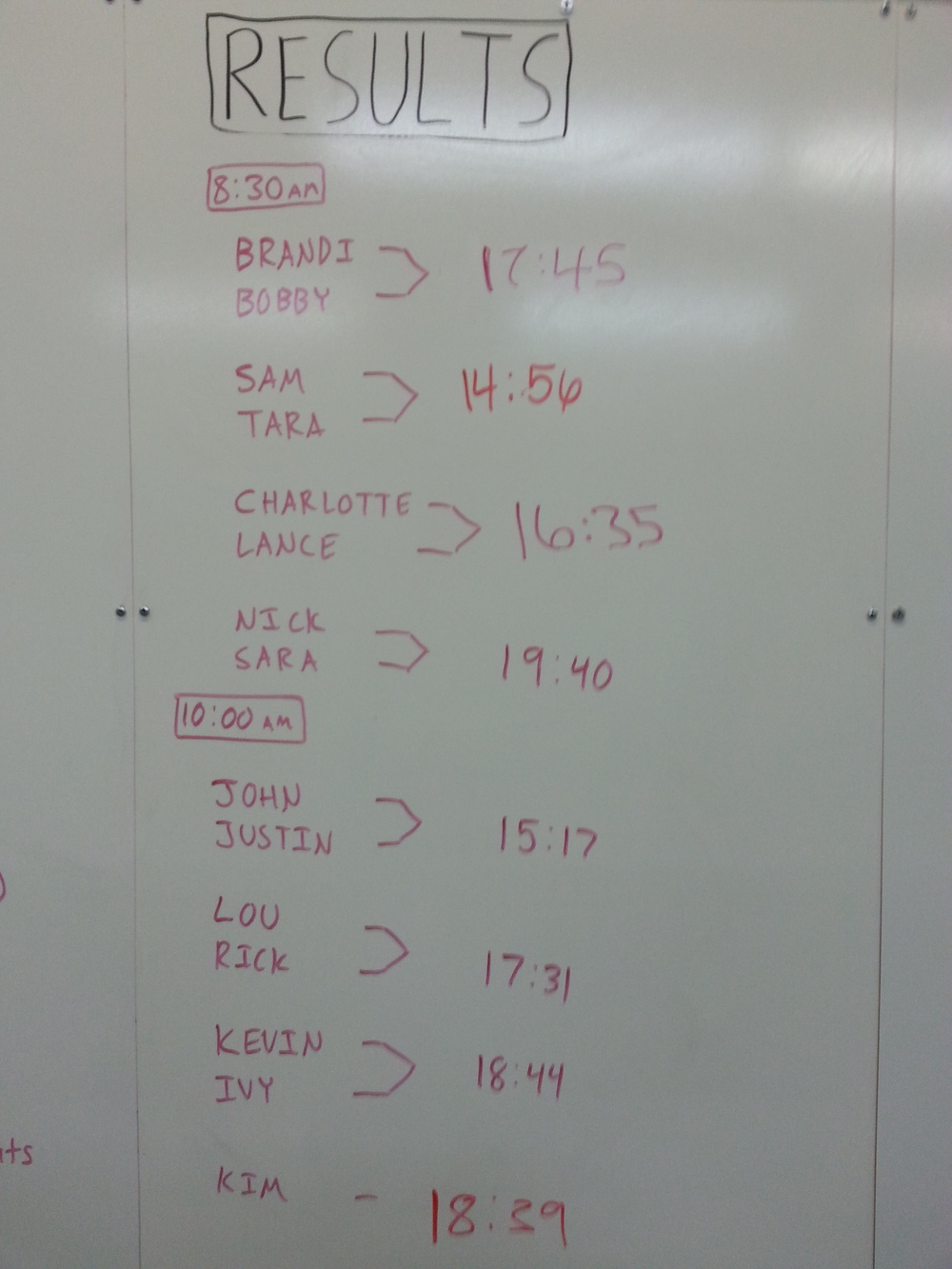 Results from Saturday's Team WOD!