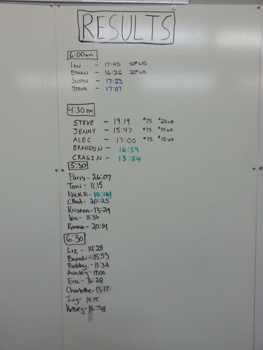 Results from 10/1!