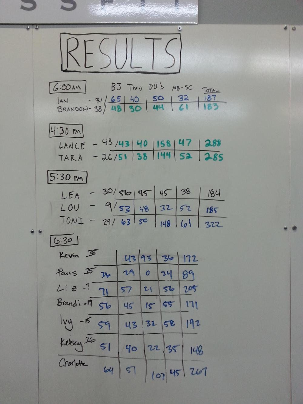 Results from 10/3!