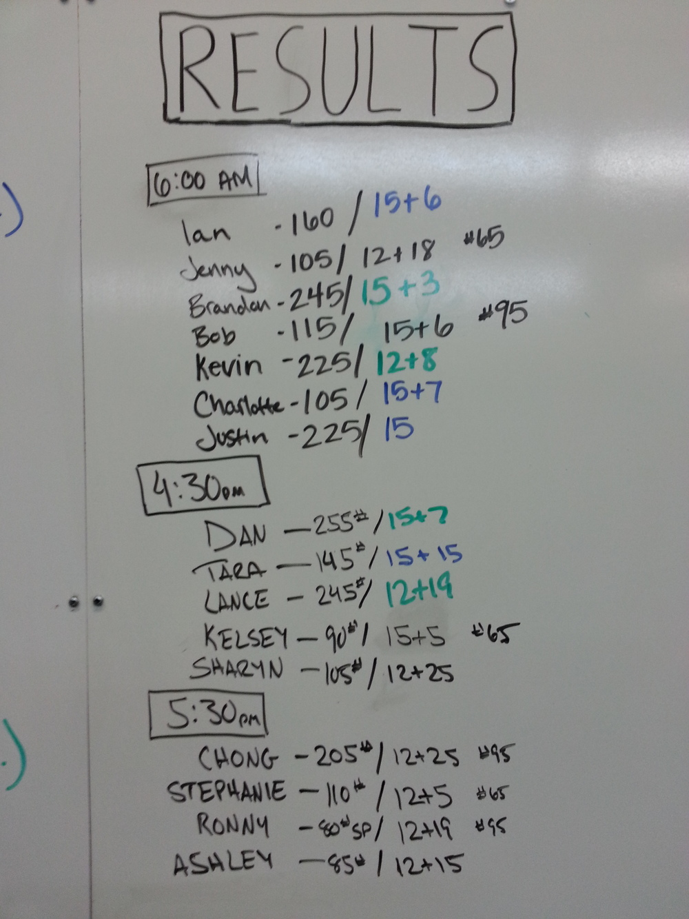 Results from 11/27