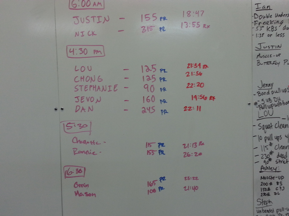 Results from Friday. PR's for EVERYONE!