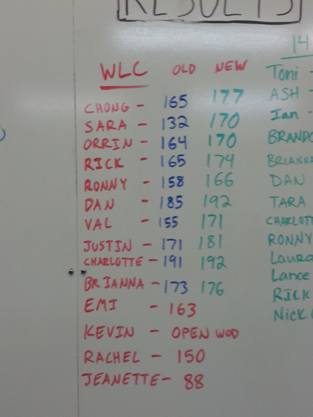 Wholelife Challenge results!  Great job everyone!!