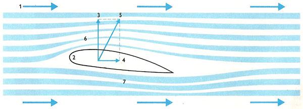 airfoil_diagram.jpg