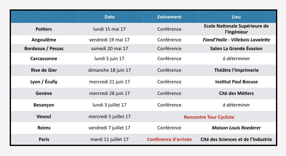 Planning des conférences_Tour de France de l'Audace