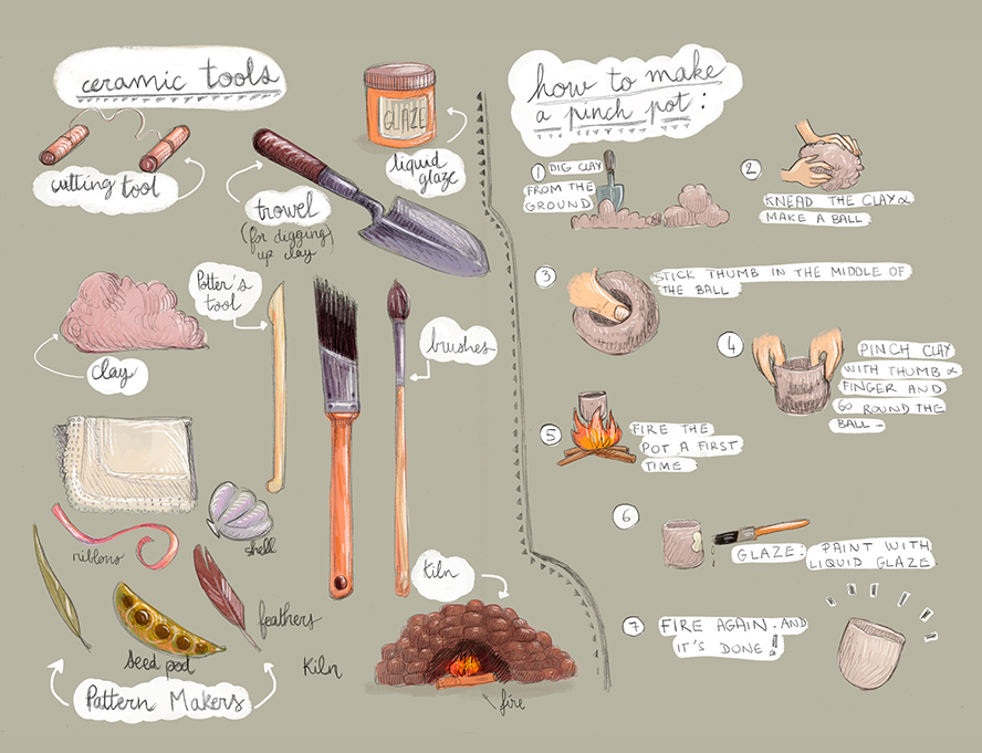 recipe-illo-WEB.png