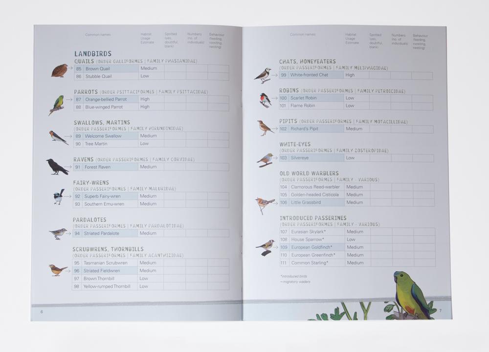 Bird-checklist3.png