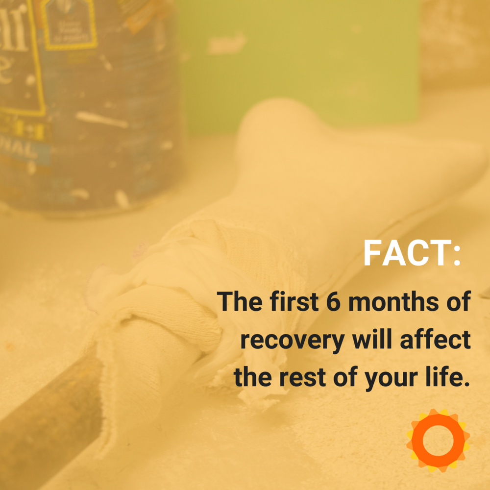 Recovery Facts