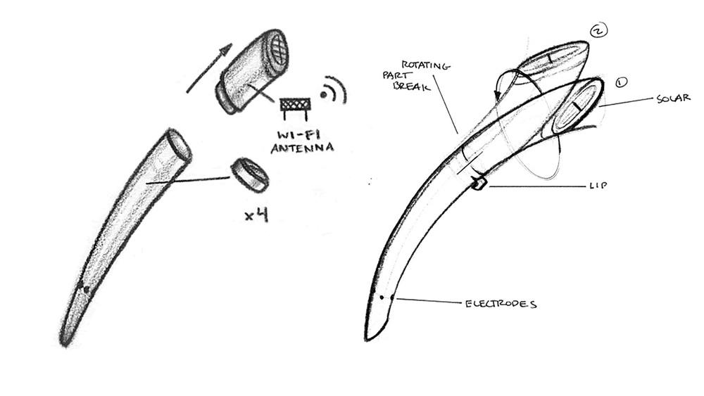 Plant sensor prototype