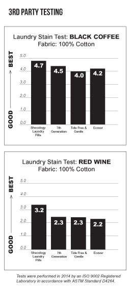 Stain-Test-Charts-.jpg